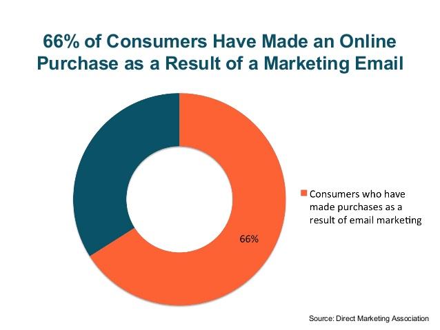 inbound marketing tips